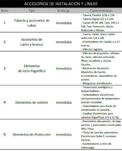 Electrofrío - Accesorios de instalación y líneas
