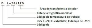Electrofrío - Evaporador modeloDE-DL,-DJ (2)